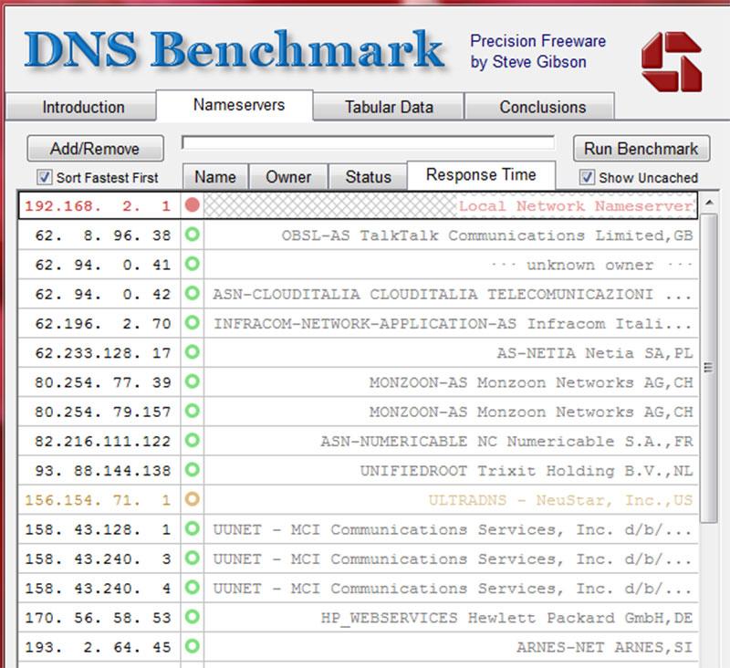 Πώς θα έχουμε πιο γρήγορο Internet αλλάζοντας τους DNS SERVERS dns-4