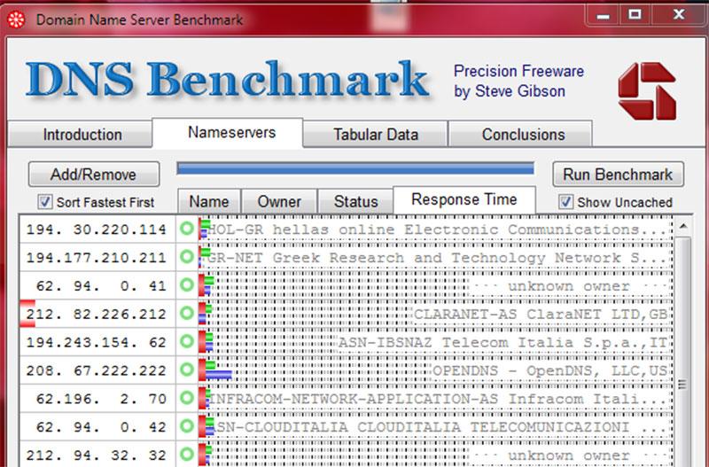 Πώς θα έχουμε πιο γρήγορο Internet αλλάζοντας τους DNS SERVERS dns-5