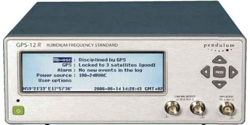 Πώς λειτουργεί η πλοήγηση GPS στις συσκευές μας 7-gps