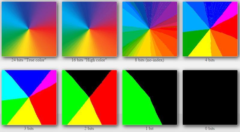 Τι είναι η τεχνολογία HDR στην τηλεόραση 3 HDR color